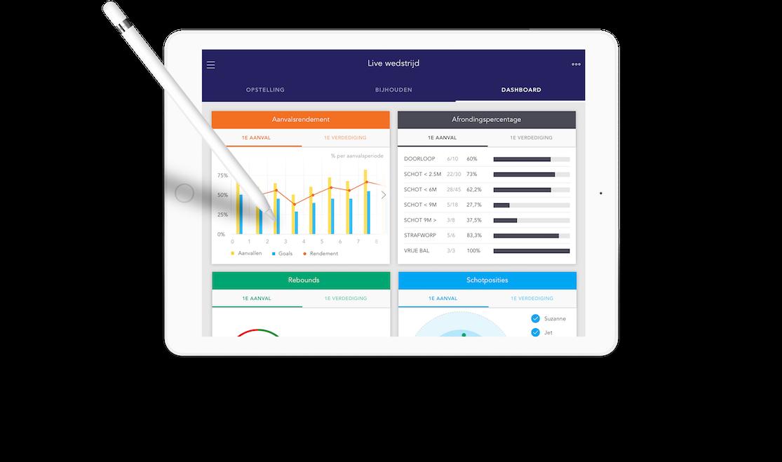 Teamanalyse app